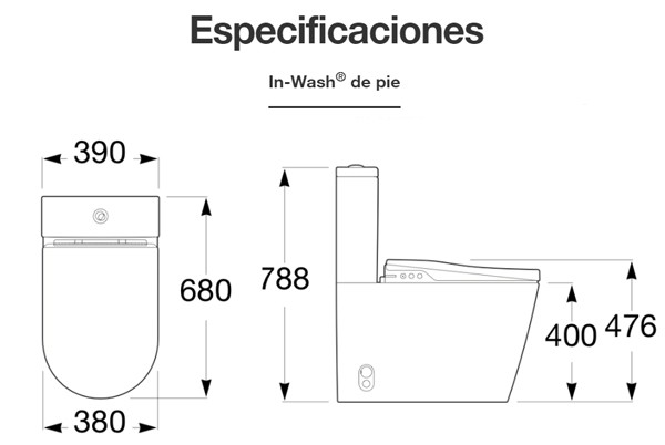 Medidas roca in-wash de pié